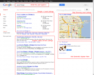 Google Local SEO Search Results for Pizza Places in Chicago